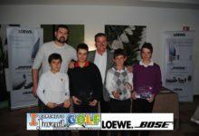 Primera prueba del Circuito Juvenil LOEWE-BOSE