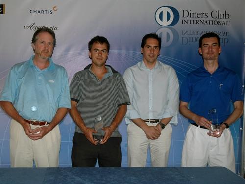 Excelentes resultados en el torneo Diners Club en El Encín