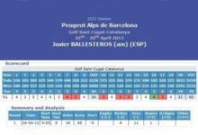 Para empezar, 'vueltón' (65) de Javier Ballesteros