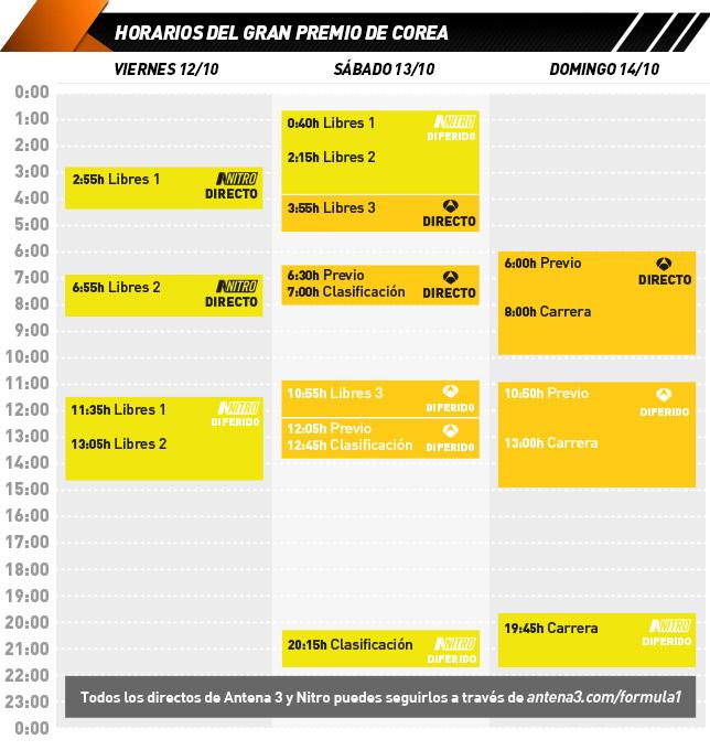 F1: Cuadro de horarios para seguir el Gran Premio de Corea
