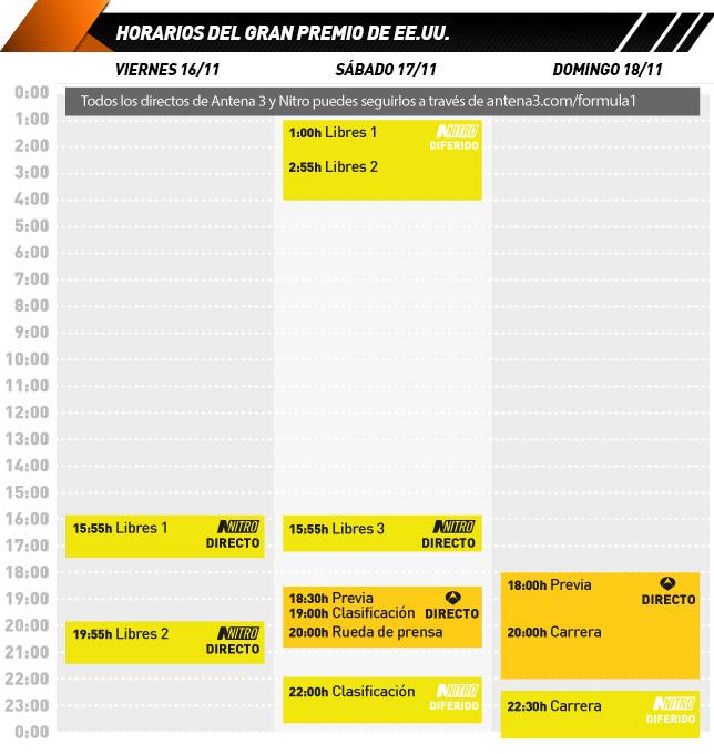 F1: Horarios del Gran Premio de Formula 1 de Estados Unidos (Ver cuadro)