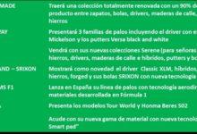 El viernes, apertura de la Feria madridGolf 2013