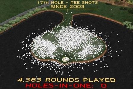 Hoyo 17 de Sawgrass. Foto PGA Tour