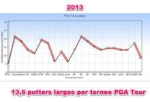 En el PGA Tour siguen la evolución del uso de los putters largos