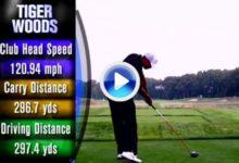 El swing de Tiger Woods a cámara ultra super lenta (VÍDEO)