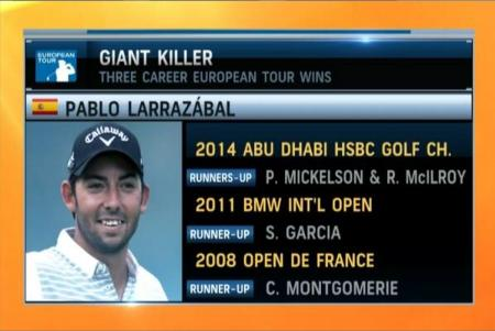Pablo Larrazábal Giant Killer 2