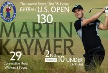 Kaymer puso el listón del US Open en 130 golpes después 36 hoyos en 119 años de historia