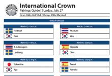 Así quedan los enfrentamientos individuales en la Internat. Crown donde España lucha por la corona
