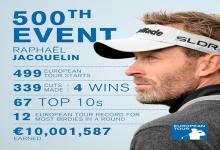 El francés Raphaël Jacquelin celebra 500 eventos en el Tour Europeo