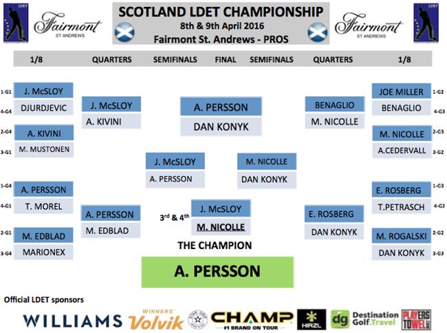 Scotland LDET Champ Matchplays