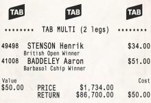 Un hombre se lleva a casa 86.700$ tras clavar en una apuesta los triunfos de Stenson y Baddeley