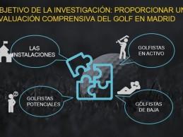 La Federación Madrileña publica un informe sobre la situación del Golf en la Comunidad de Madrid