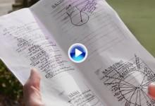 ¿Que el minigolf es sencillo? Eso es porque no han visto el libro de yardas de este jugador (VÍDEO)