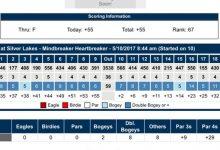 El Golf es duro: un pro dispara 127 golpes en un clasificatorio del US Open y pierde el corte ¡por 55!