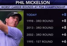 Quail Hollow engulló a Lefty. Mickelson firmó la peor cartulina de su carrera en el PGA Champ.
