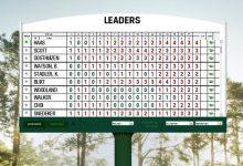 El Masters 2018 tendrá el campo más bajo en 21 años cuando en 1997 tomaron parte 86 golfistas