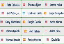 Partidazo estrella para Rahm en el US PGA: jueves y viernes jugará  junto a Rose y Spieth (HORARIOS)