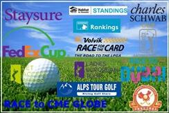 Ranking Golf