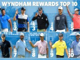 Jon Rahm se embolsa un bonus de medio millón de $ al terminar en el el Top 10 del Wyndham Rewards