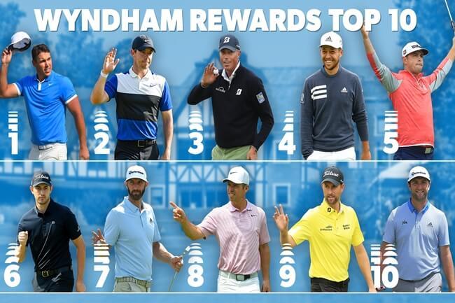 Top 10 del Wyndham Rewards