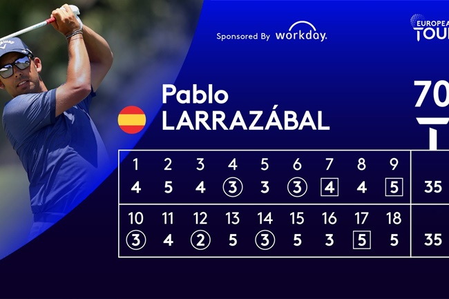 Pablo Larrazábal, European Tour, Alfred Dunhill, Leopard Creek,