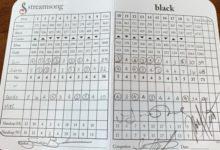 El inglés Horsfield presentó en el Streamsong Black una cartulina de 59 golpes con 10 birdies y 2 eagles