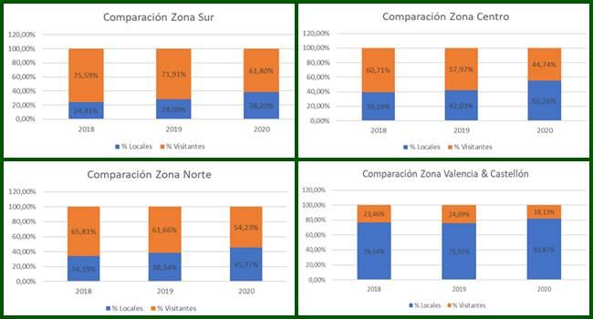 08 ACGCBCV Comparación Campos