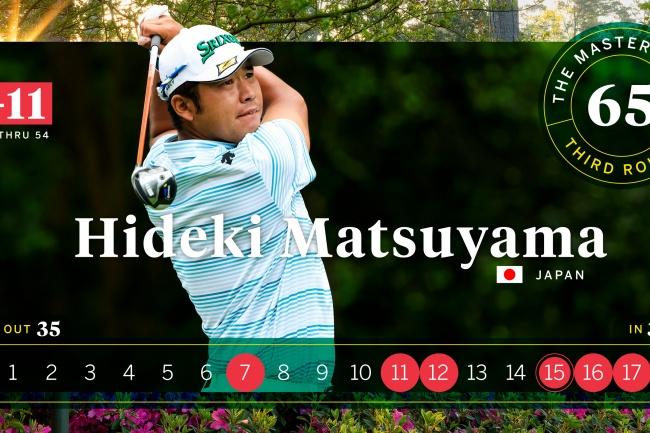 Matsuyama da un golpe encima de la mesa con una vuelta espectacular y encarga medio Masters