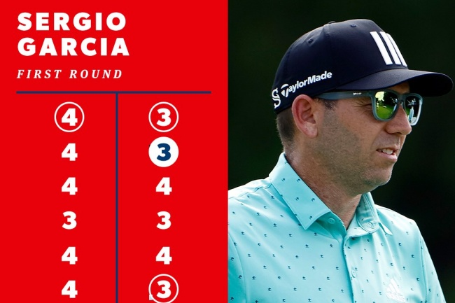 Sergio Garcia, PGA Tour, Charles Schwab, Colonial,