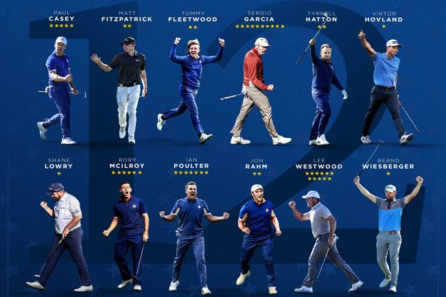 Equipo Europeo Ryder Cup 2020